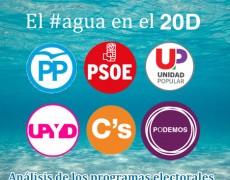 El agua en los programas electorales de las elecciones generales de 2015