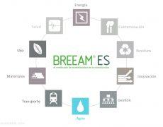 Construcción sostenible: Certificado BREEAM y el agua